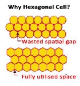 honeycomb2